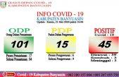 Meningkat Signifikan, Pasien Covid-19 di Banyuasin Hari Ini Bertambah 19 Orang Total ada 45 Orang Terkonfirmasi Positif