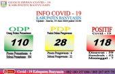 Update Kasus Covid-19 di Banyuasin, Jumlah Terkonfirmasi Positif Corona Bertambah 1 orang