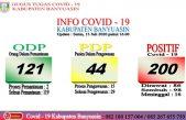 Update 14 Juli : Positif Covid-19 Kabupaten Banyuasin Bertambah 2 Orang, Total saat ini Genap 200 orang Terkonfirmasi Positif