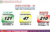 Positif Covid-19 Kabupaten Banyuasin Bertambah 3 Orang dan 8 Orang Dinyatakan Sembuh